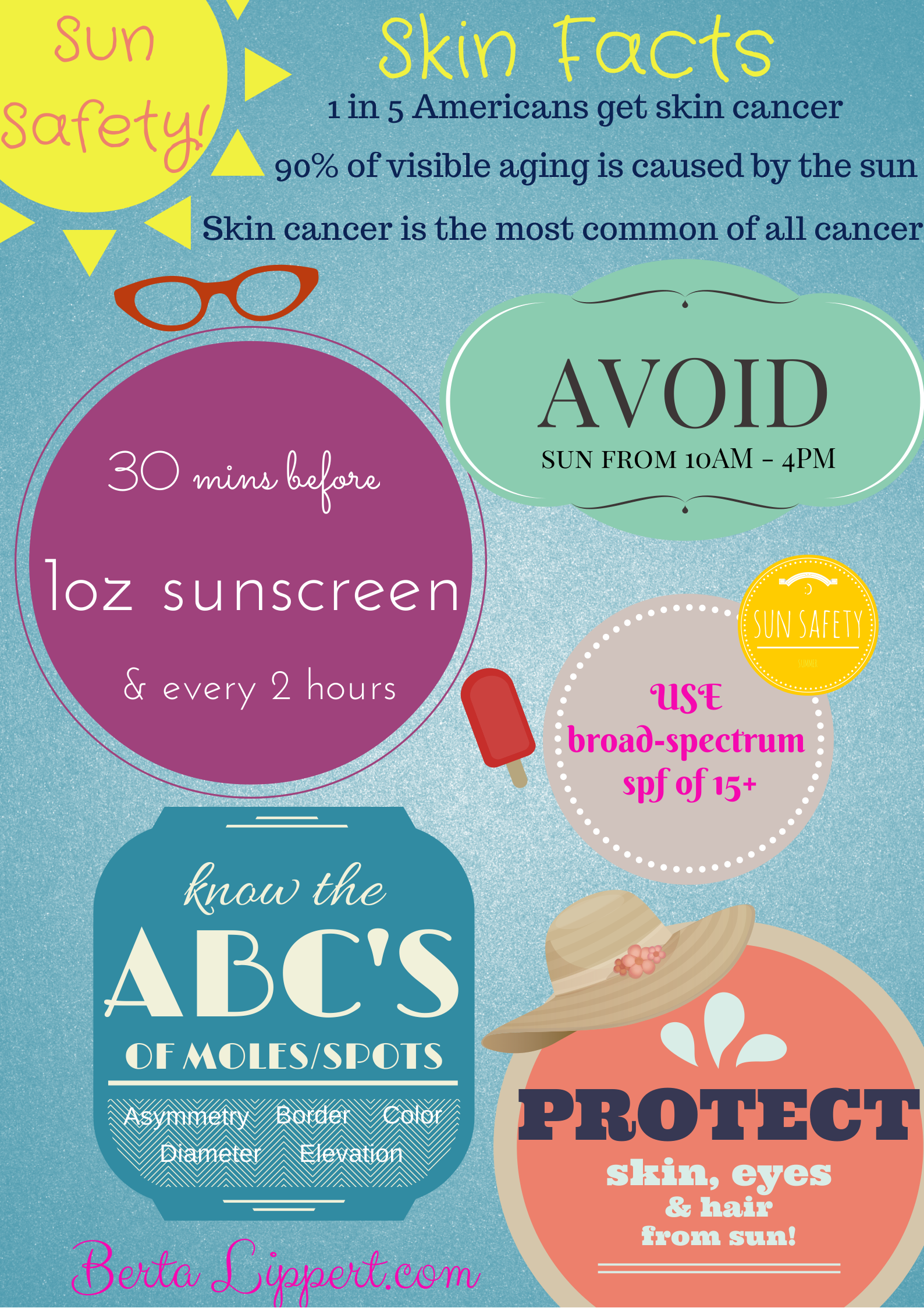 characteristics and ways of avoiding skin cancer The association between skin characteristics and skin cancer prevention behaviors  skin cancer risk can be reduced by behaviors that protect  and avoiding mid.