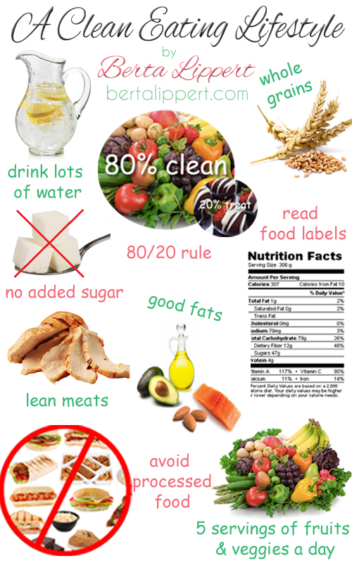 clean-eating-lifestyle-berta-lippert
