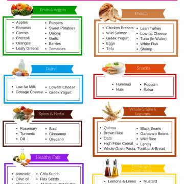 healthy staples grocery list berta lippert